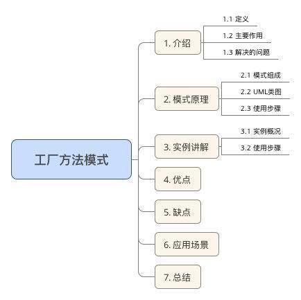 工厂方法模式.jpg