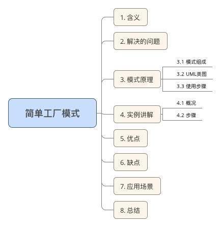 简单工厂模式.jpg