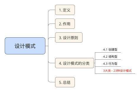 设计模式.jpg