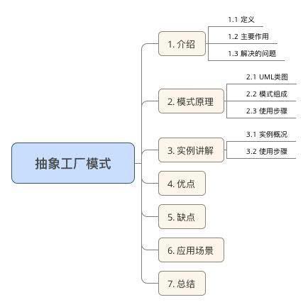 抽象工厂模式.jpg