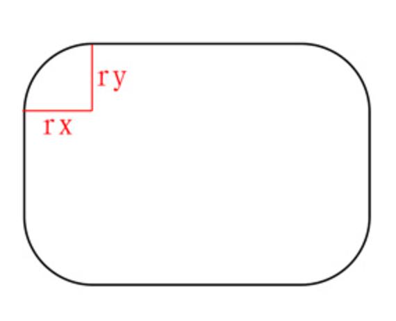 椭圆示意图