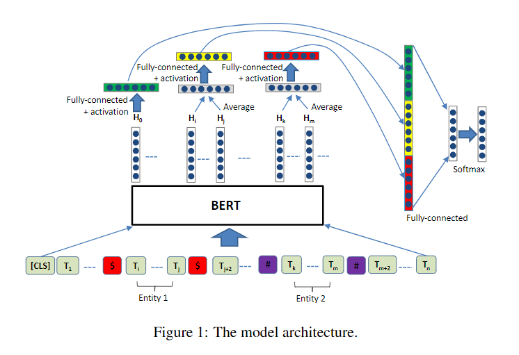 r-bert模型架构.png