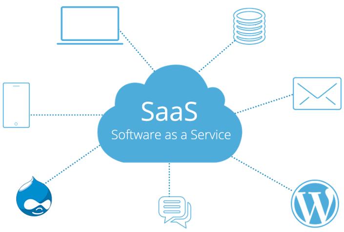 SaaS软件