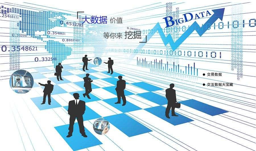 大数据分析对企业有什么影响