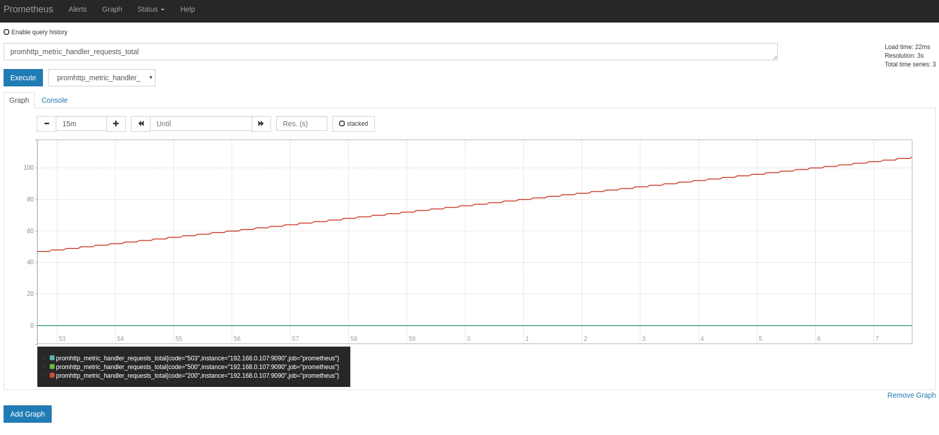 prometheus-graph.jpg