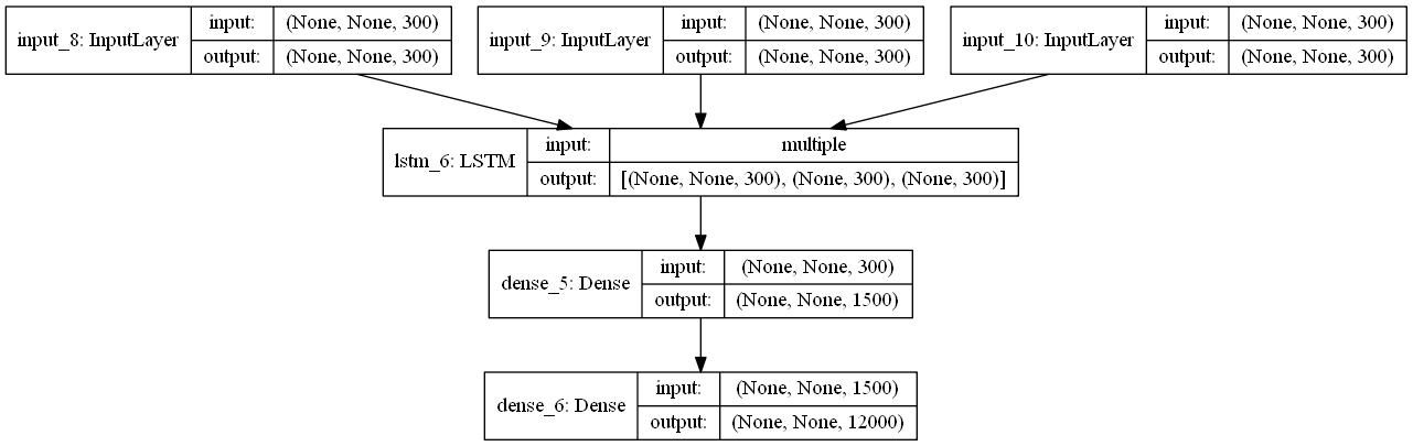 chatbot_qq_decoder_model.png