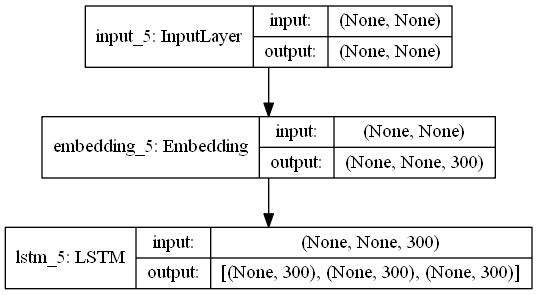 chatbot_qq_encoder_model.png