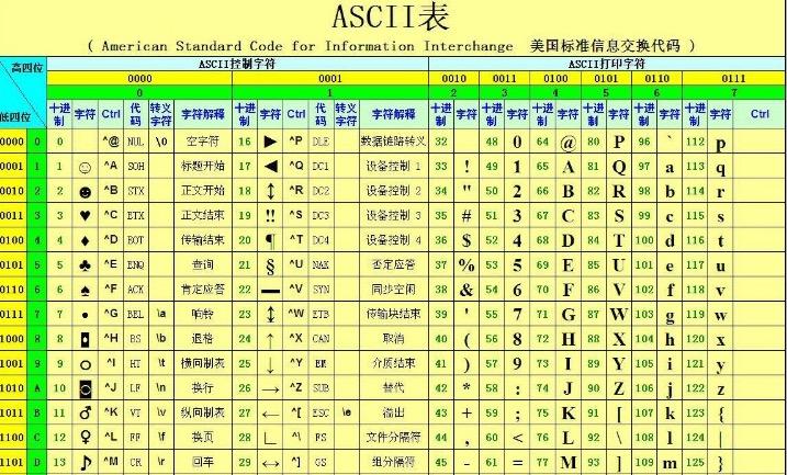 046-字符编码-ASCII表.jpg?x-oss-process=style/watermark