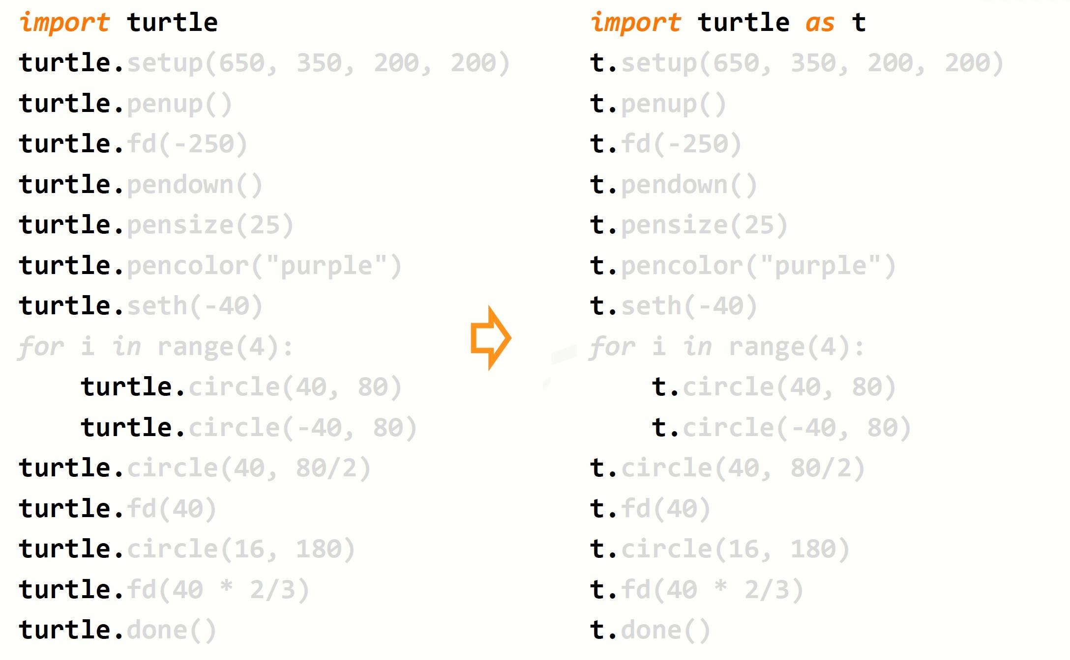 013-turtle程序语法元素分析-03.jpg?x-oss-process=style/watermark