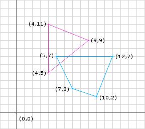 图1:两个凸形状相交