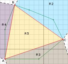 图9:Voronoi地区