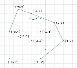 图2:Minkowski差异
