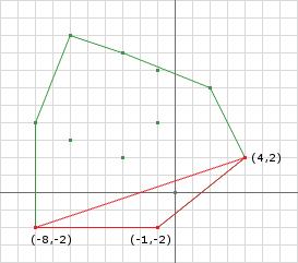 图4:包含原点的示例单纯形