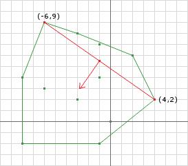 图5:第一次迭代
