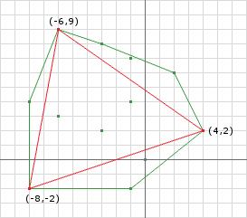 图6a:第二个迭代:新的单纯形