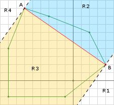 图8:Voronoi地区