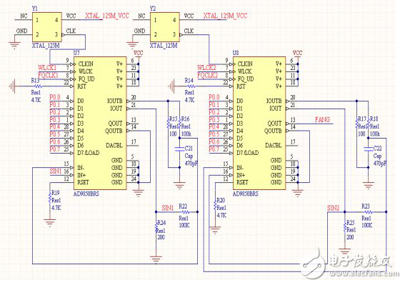DDS信号发生器原理与经典DDS信号发生器设计方案