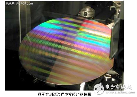 芯片和CPU有什么不同?解析CPU制造全过程