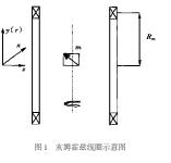cvp测量的原理_cvp测量图片