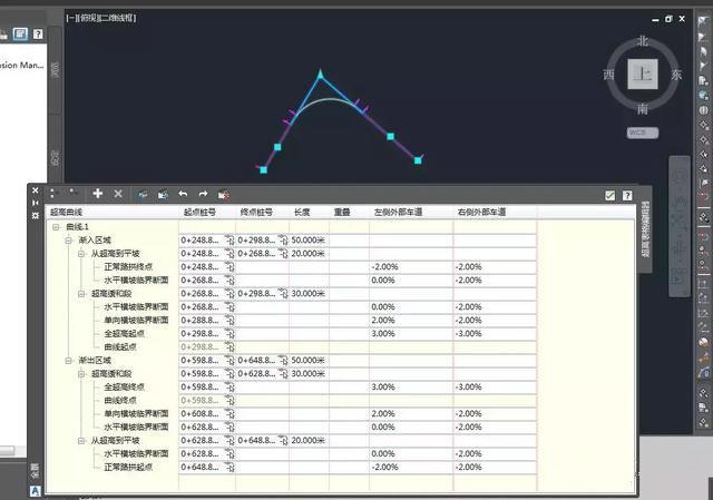 Civil 3d道路建模路线-规范编辑器及超高