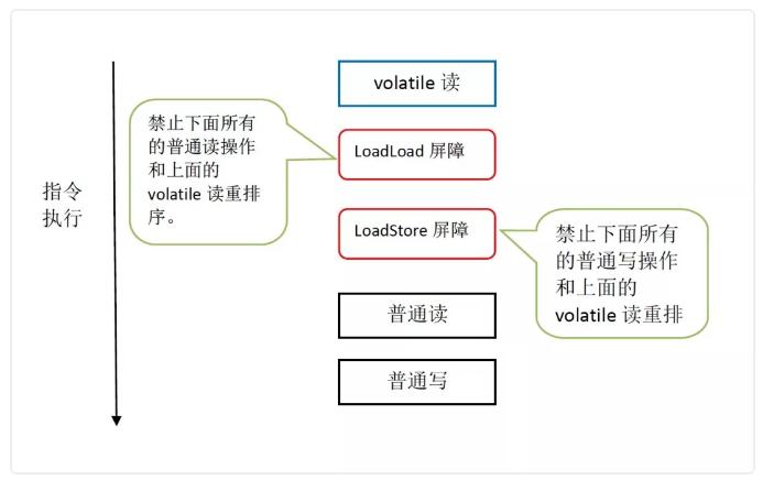 [外链图片转存失败(img-iDfuBiQd-1564121002424)(http://www.jiangxinlingdu.com/assets/images/2019/1557412676220.png)]
