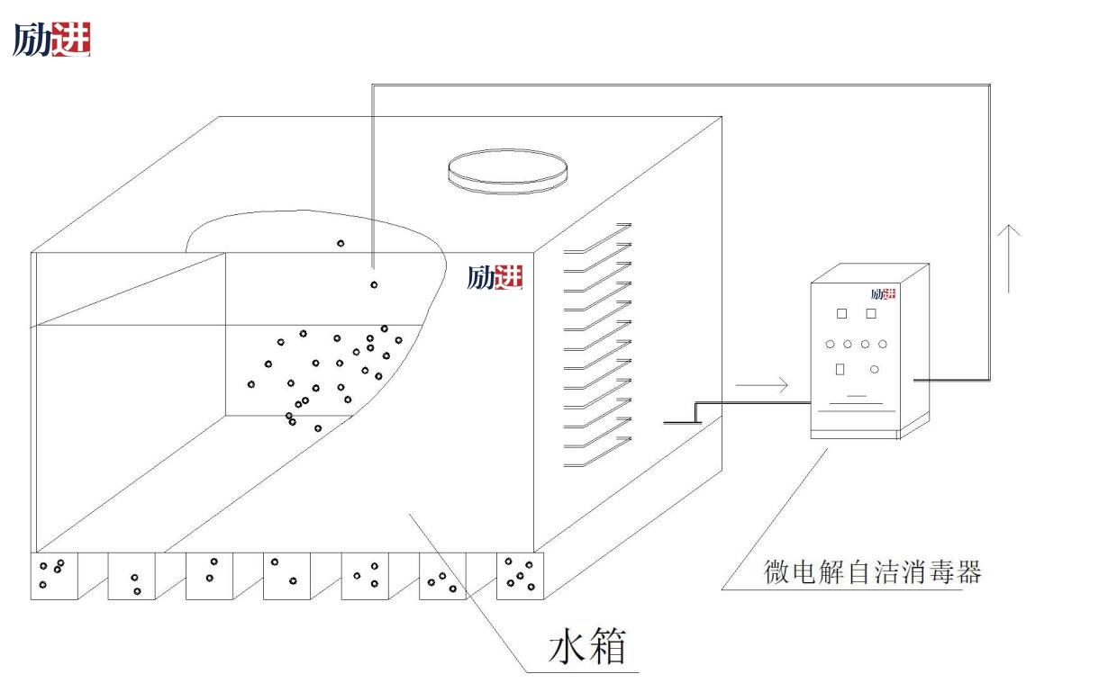 微电解自洁消毒器安装示意图.jpg