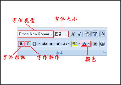 CSS文本样式