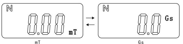 GM505高斯计使用方法图解(图9)