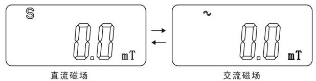 GM505高斯计使用方法图解(图8)
