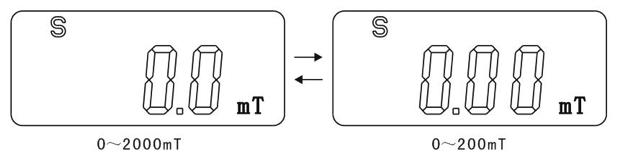 GM505高斯计使用方法图解(图7)