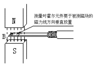GM505高斯计使用方法图解(图2)