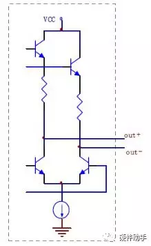 LVDS输出结构