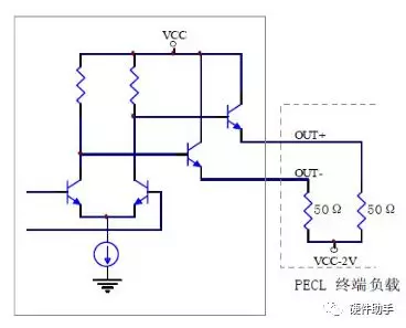 PECL/LVPECL输出结构