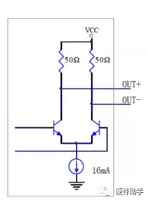 CML输出结构