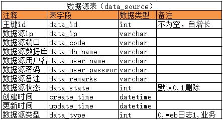 https://trhsy.github.io/img/data1.png