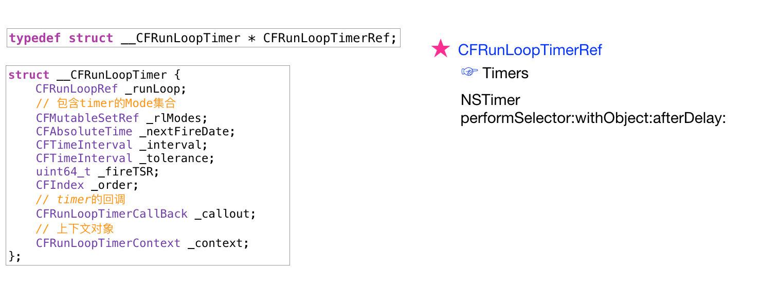 CFRunLoopTimerRef总结