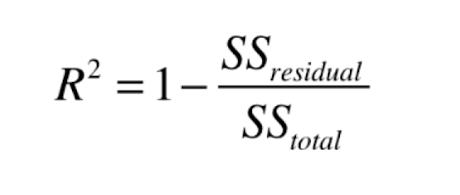 r_squared