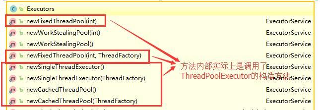 通过Executor 框架的工具类Executors来实现