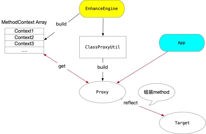 字节码构件图.png