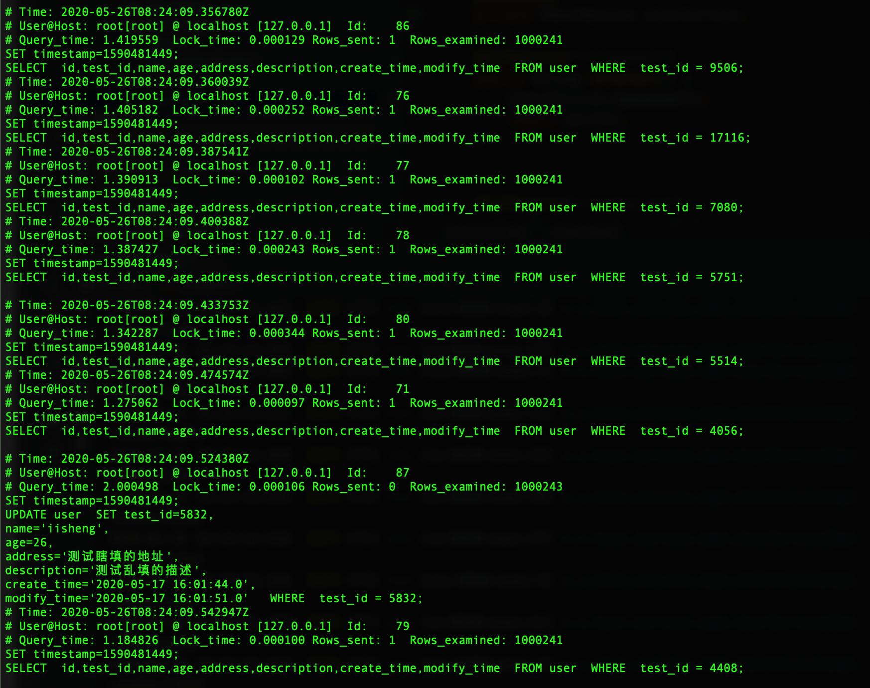 慢SQL日志图
