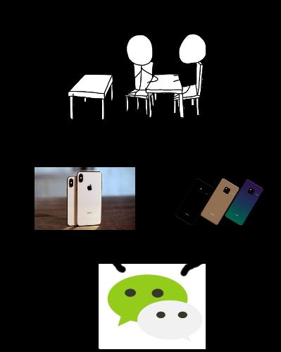 掏出手机,打开微信