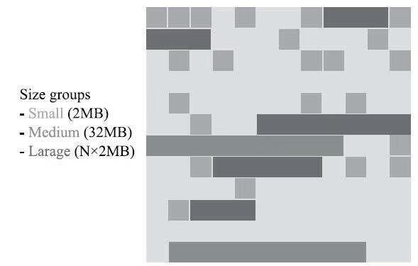 ZGC 内存模型.jpg