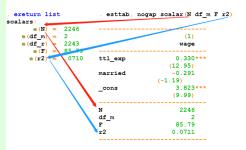 esttab 输出的统计量与返回值之间的关系