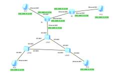 一张像模像样的网络拓扑结构图