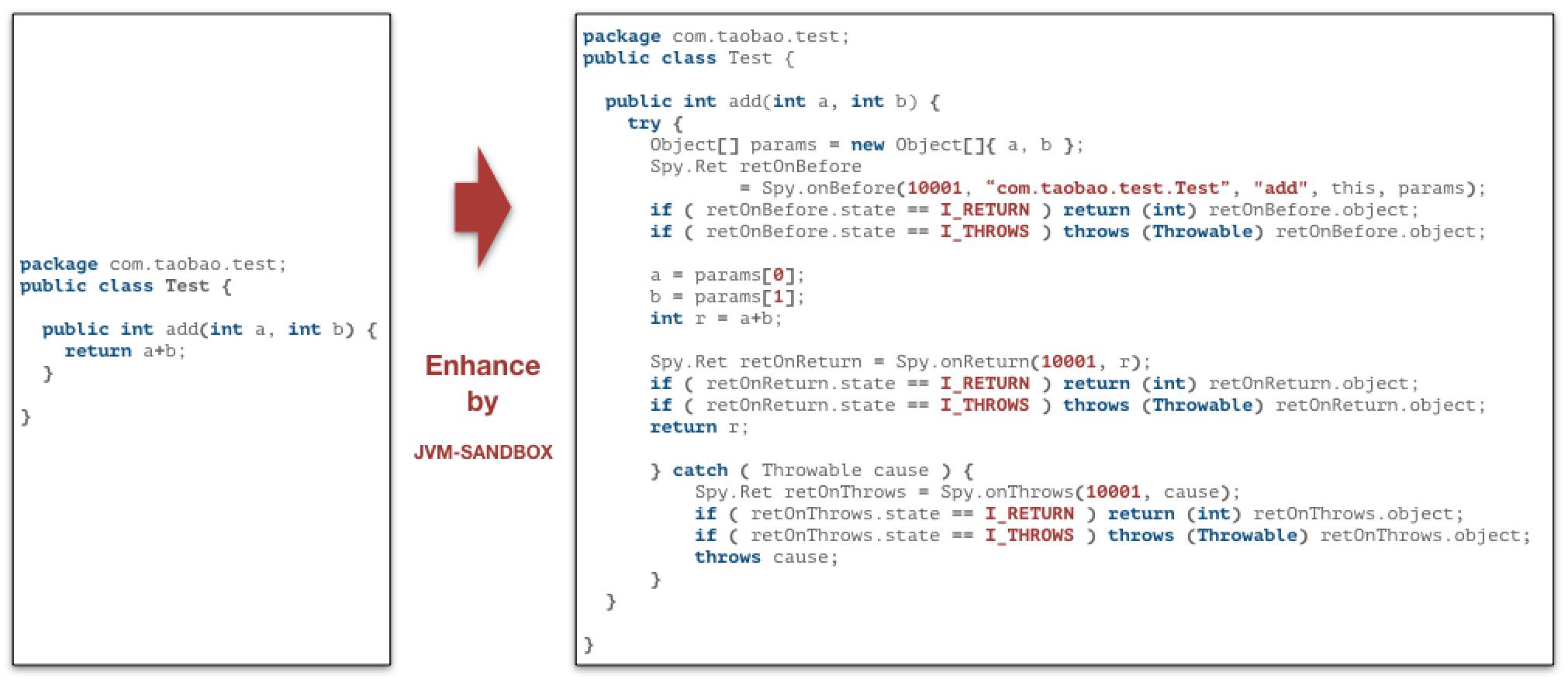 jvm-sandbox-enhance-class.jpg