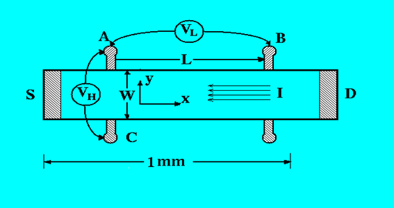 霍尔的AB相原理_霍尔元件工作原理