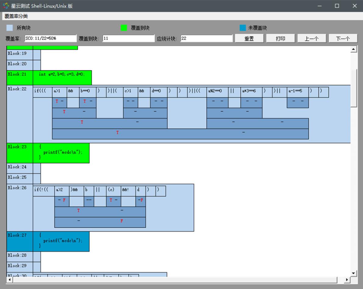 图5.1.1-3条件组合可视化展示