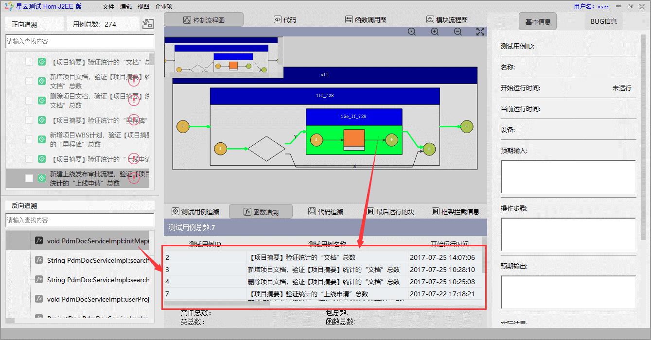 图4.3.2-2 双向追溯(反向)-代码追溯到测试用例