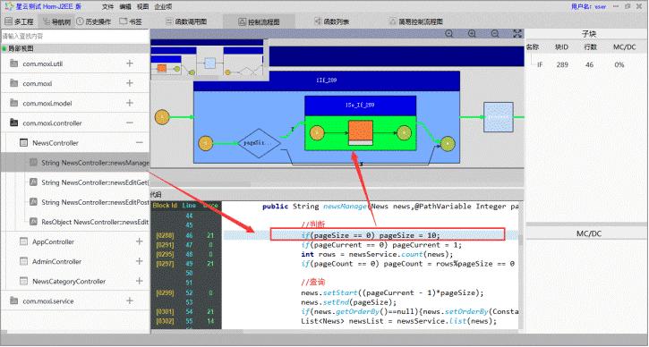 图5.2.2-2 源码静态结构与动态测试数据统一图(控制流程图)
