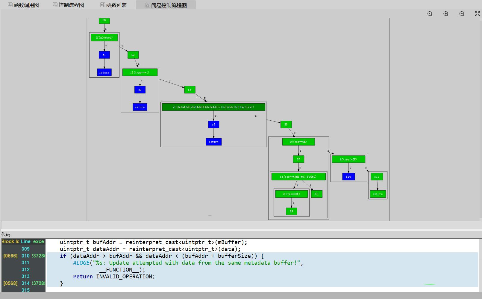 图 5.2.2-3源码静态结构与动态测试数据统一视图